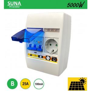 Schotman Elektro - SEP SUNA 5000W PV verdeler